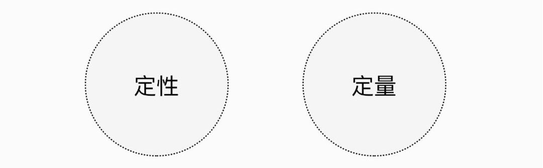 如何衡量用户体验设计的价值?来看高级设计师的答案!