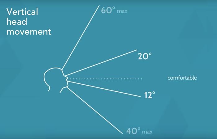 用一篇超全面的文章,让你掌握VR设计的基础知识