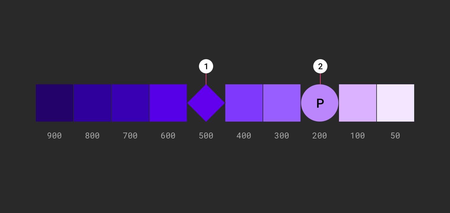 高手笔记整理!一份超全面的Material Design 暗色主题设计指南