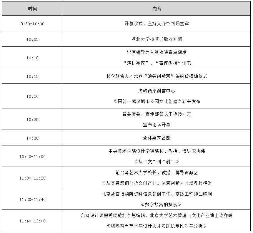 中国台湾周 | 2019 CCIDE第六届海峡两岸创意创新高峰论坛