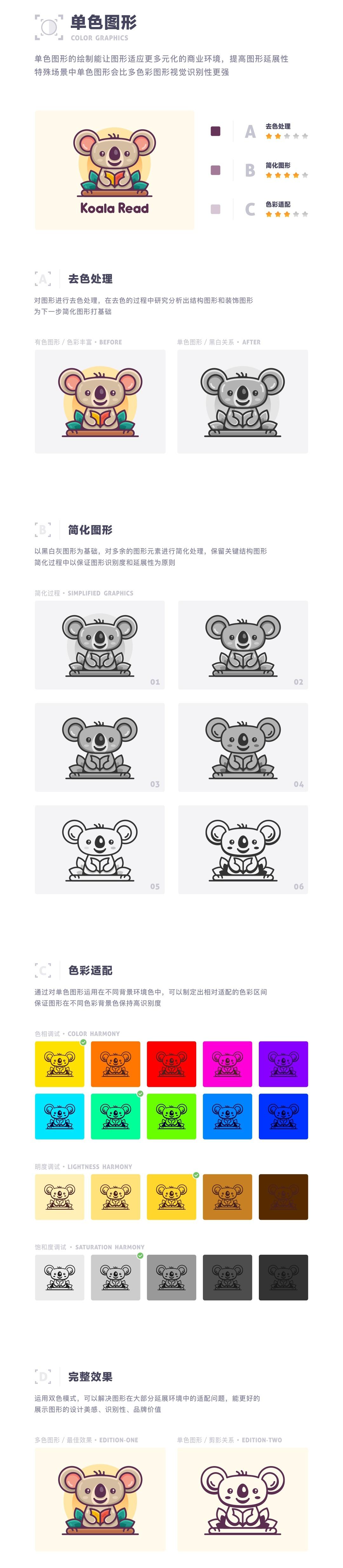 用考拉阅读的LOGO重构案例,帮你学会高手都在用的五维优化设计法则