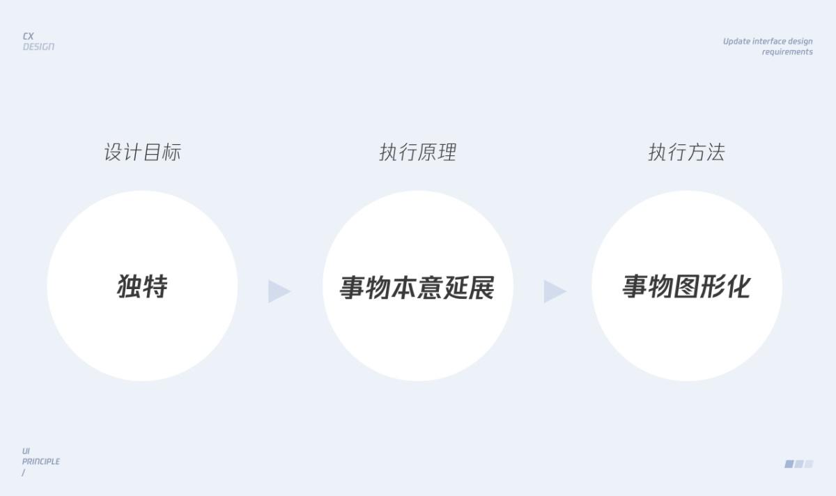为什么你的界面看着不舒服?腾讯设计师从这 3 个维度优化设计!