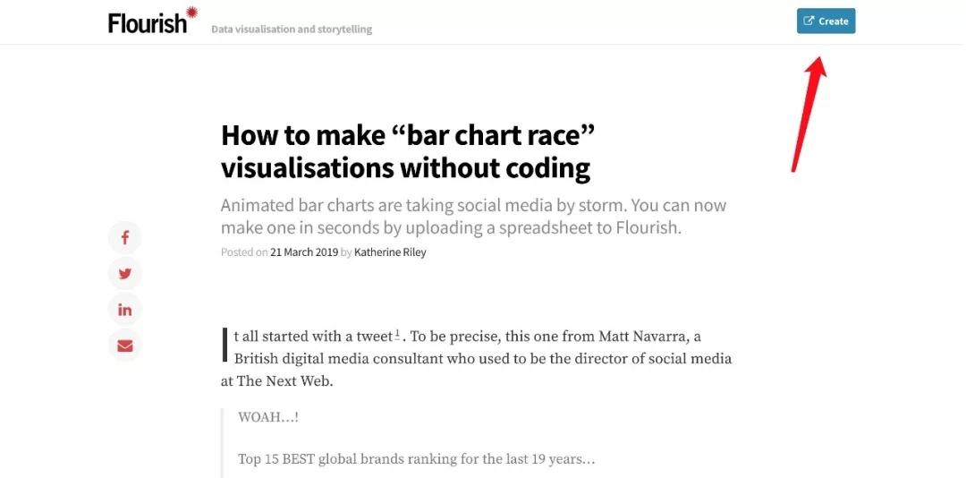 大公司都在用的酷炫数据跑分图,零基础让你学会!