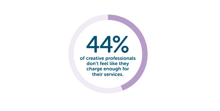设计行业瞬息万变!别错过这份2019年网页设计商业报告