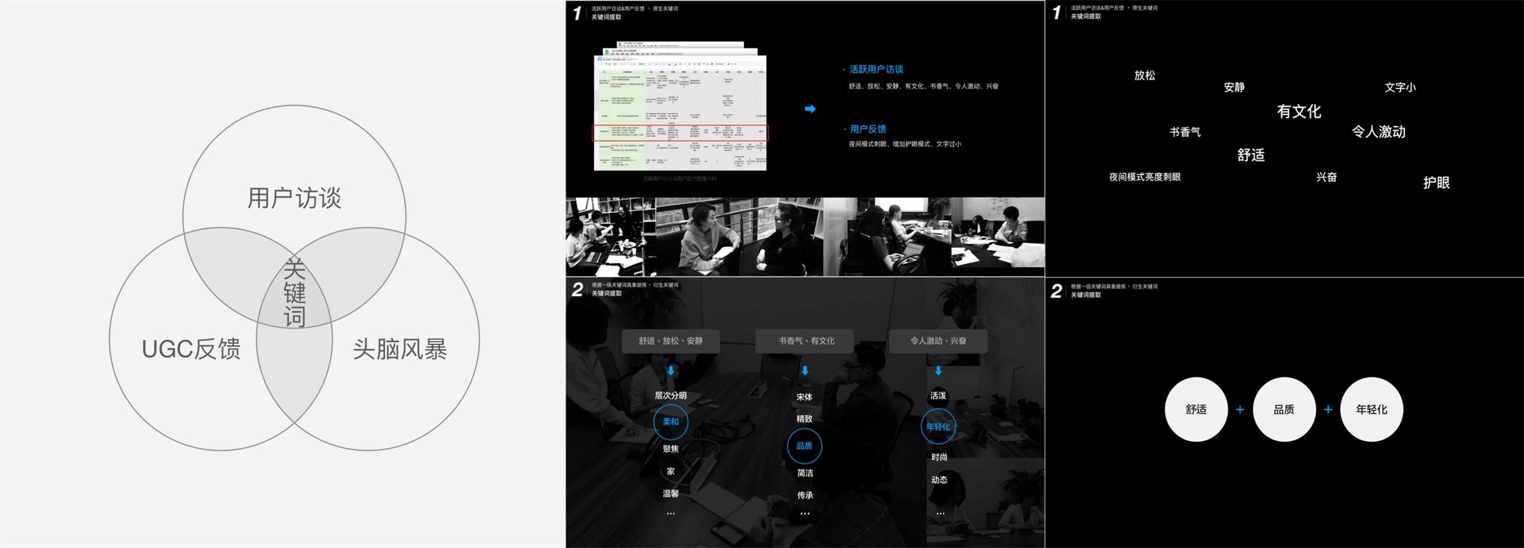 大厂是如何做改版设计的?来看QQ阅读7.0 的总结!