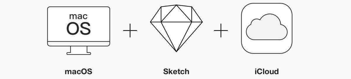 腾讯设计师:如何用 Sketch 建立一个高效协作的云端设计库?