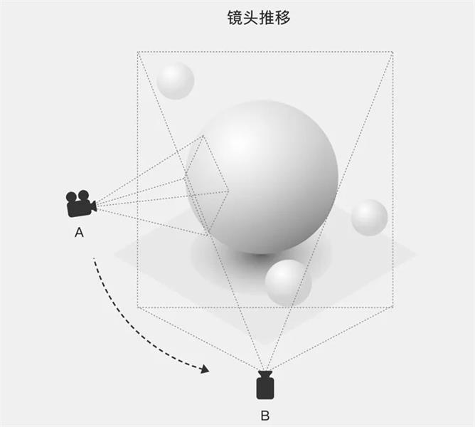腾讯案例复盘:如何从零开始打造一个动态节日闪屏?