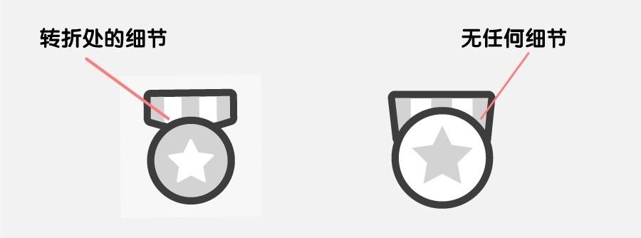用什么方法临摹图标,才能让你进步神速?