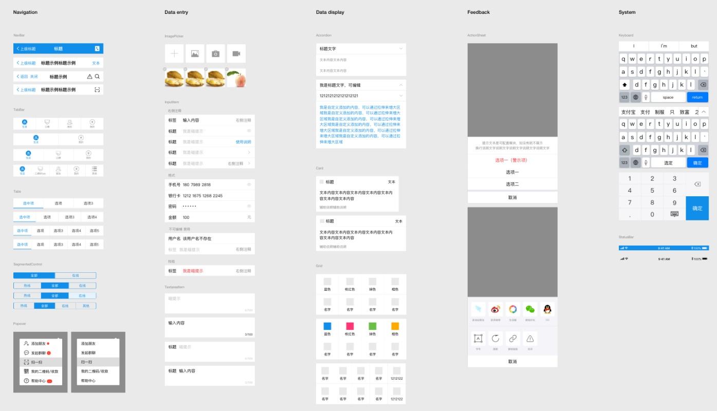 超全面的 UI 工作流程指南(四):设计规范