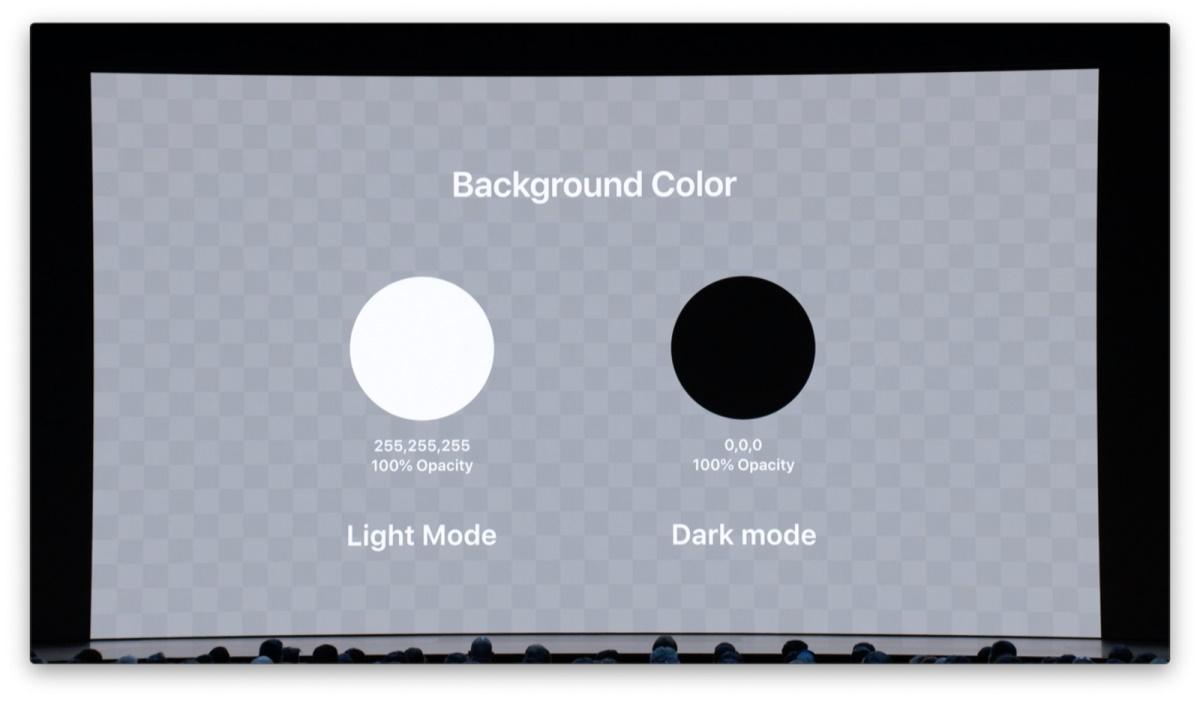 图解WWDC 设计分会:iOS 13 设计新特性(1)