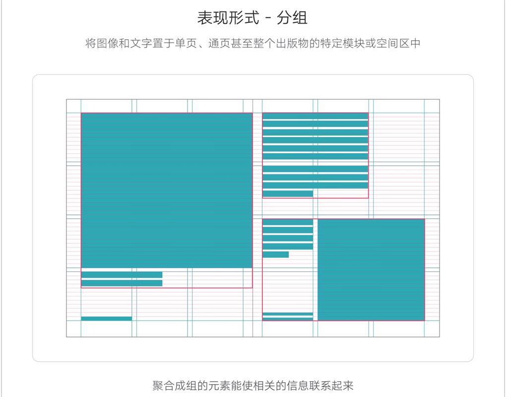 提炼14本书的精华,写下这份超全面的网格基础手册