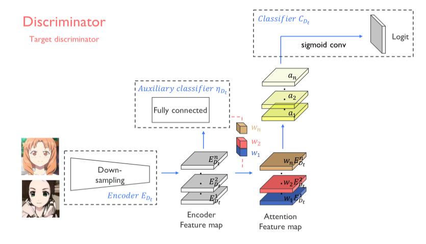 收藏这个网站,零基础也能成为人工智能设计实践高手