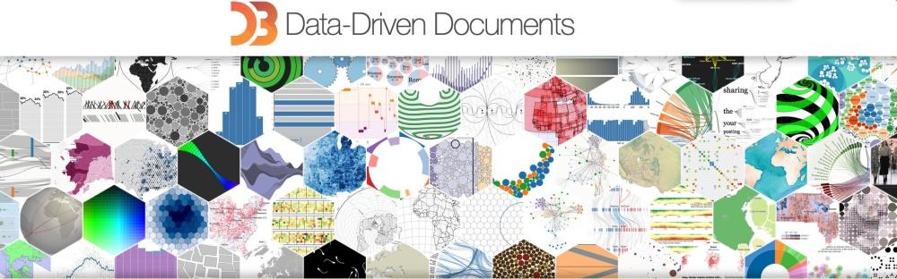 看似复杂炫酷的数据可视化设计,用这波神器轻松搞定!