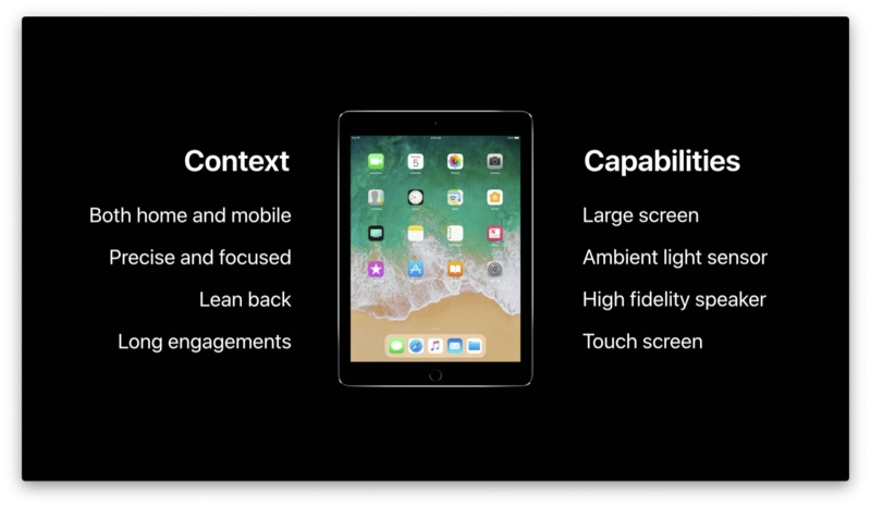 图文版 WWDC 设计分会!跨平台设计 (1) :平台选择