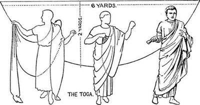 用15分钟时间,帮你掌握罗马风格