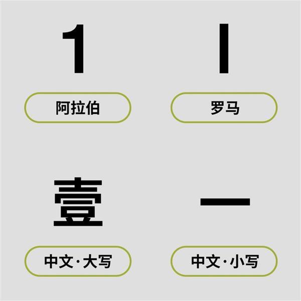 如何让你的数字更有设计感?高手总结了这 12 个实用方法!