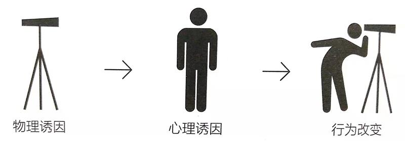 想不到好点子?试试这个高手都在用的玄机设计法插图12