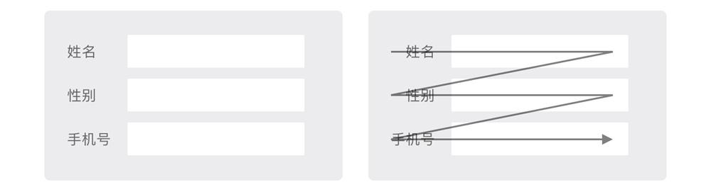 从框架到校验,全方位拆解「输入框」设计