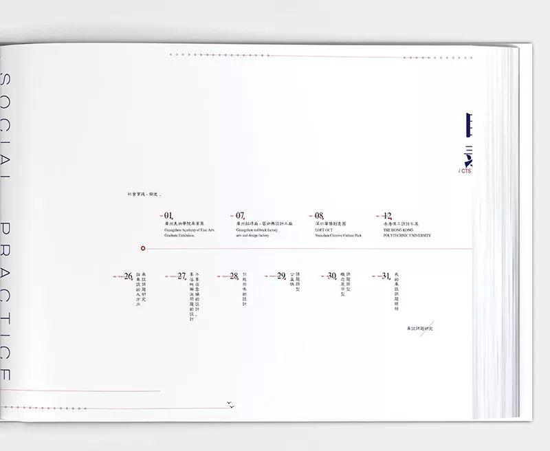 目录页该如何设计?给你8个高手常用的排版方式