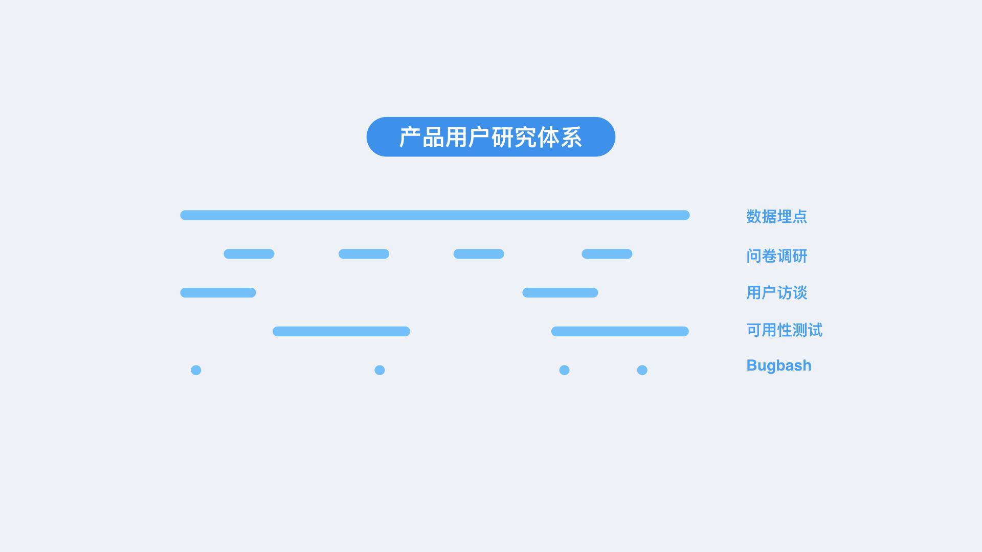 如何提高B端产品设计的「参与感」?来看网易设计师的全面总结!