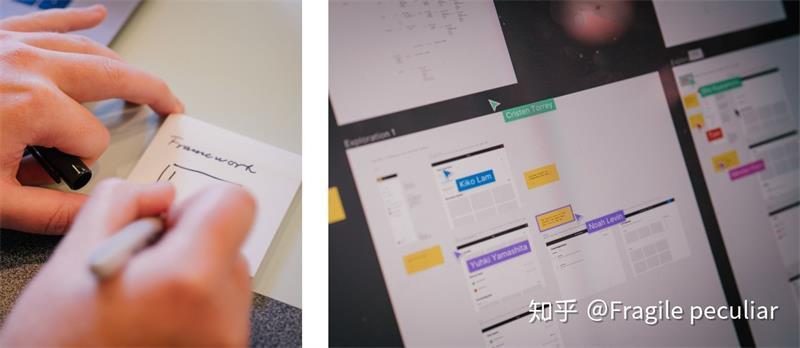 如何做设计评审?Figma 团队总结了 6 个踩坑的心血经验!