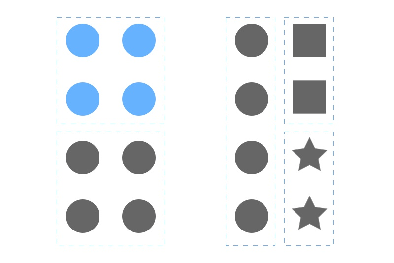 如何在产品设计中应用格式塔原理?用超多案例告诉你!