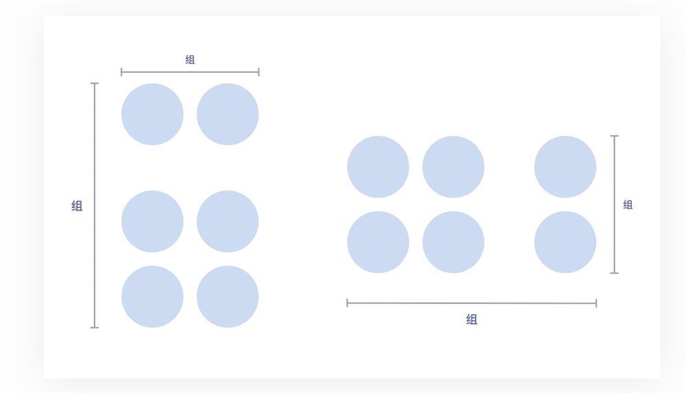 万字雄文!超多案例帮你读懂交互设计7大定律