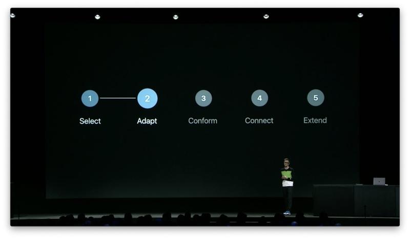 图文版 WWDC 设计分会:跨平台设计(2)平台适配与风格协调--九分科技