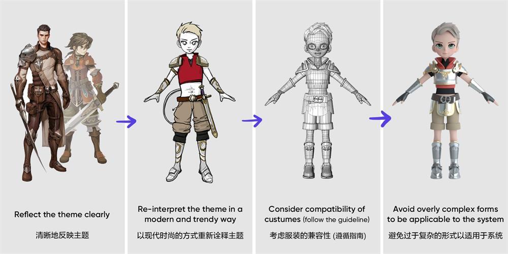 上亿人都在玩的 QQ 厘米秀,是如何做 3D 角色设计的?
