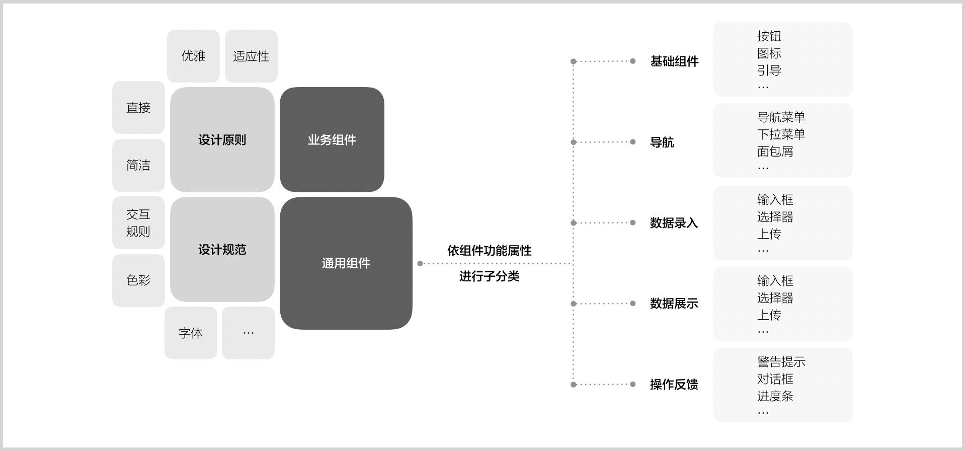 如何设计企业级的UI组件库?用网易实战案例教会你!