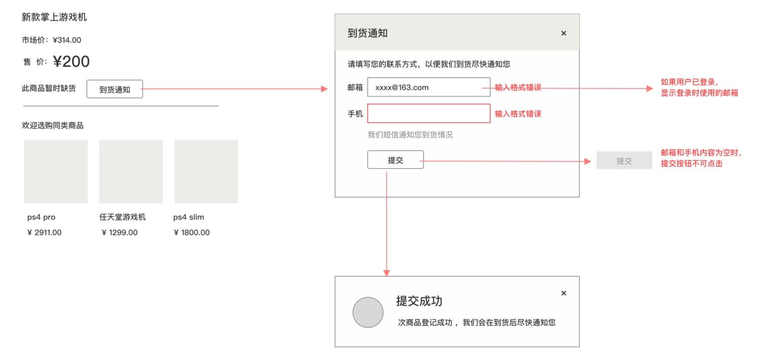 超全面!交互设计师的工作流程指南