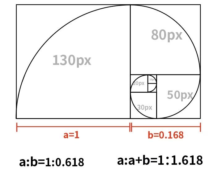方法+实例!新人也能快速掌握的黄金分割构图法