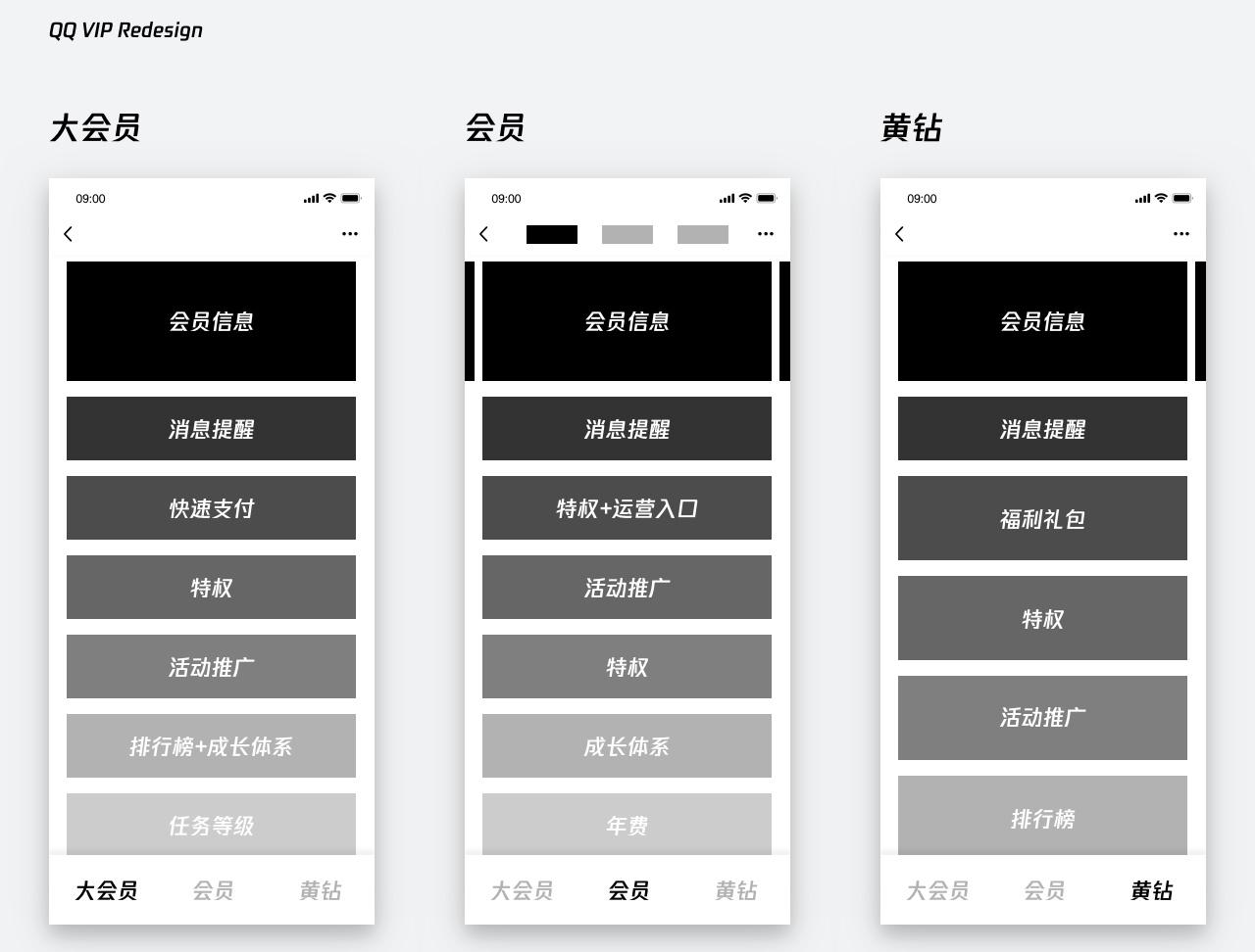 实战复盘!QQ VIP 官网是如何做改版设计的?
