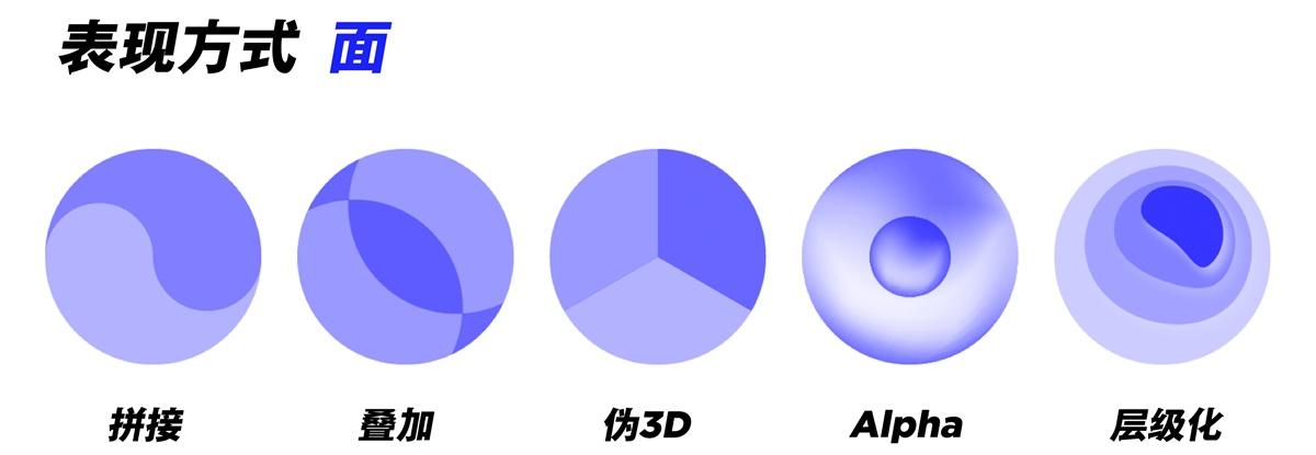 腾讯重磅干货:运营专题高效设计法(下)