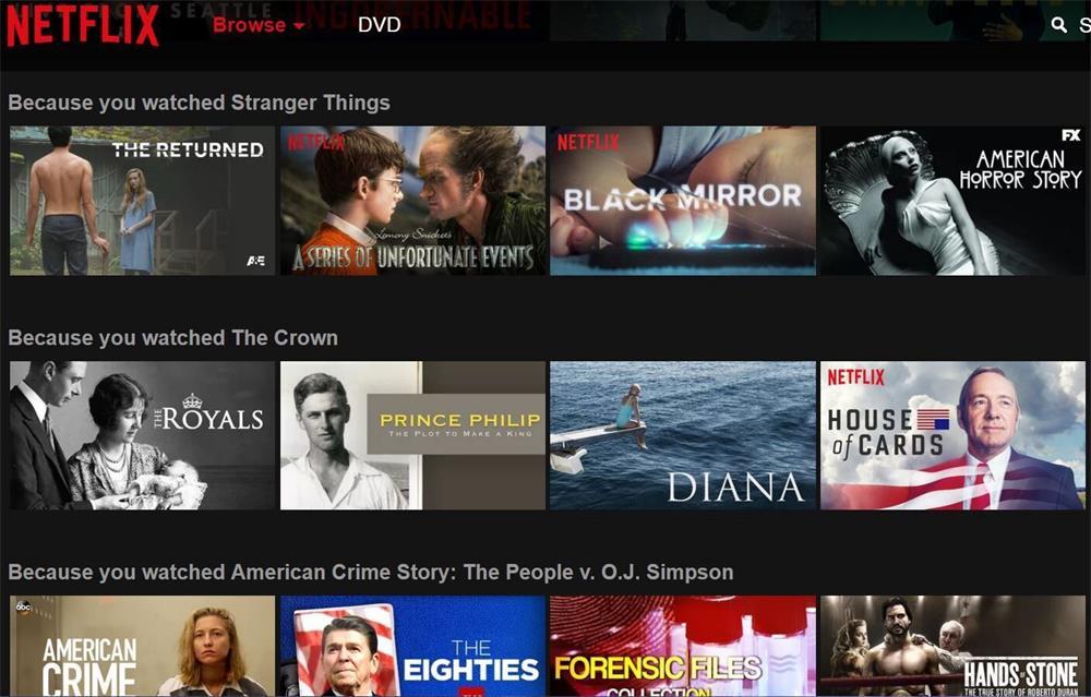 占领全球流量15%的Netflix,是如何做好用户体验设计的?
