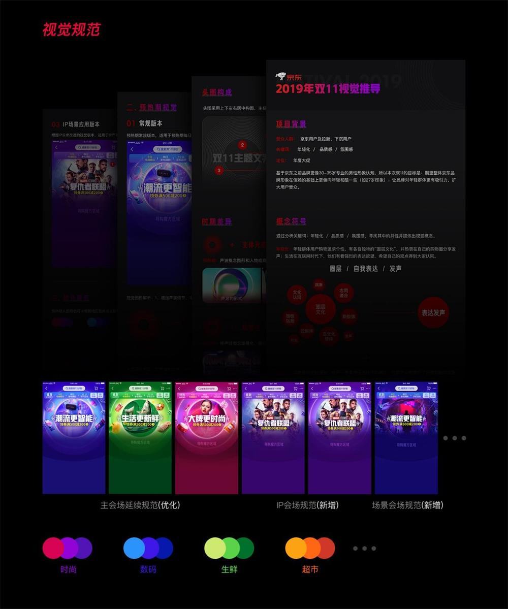 京东 11.11 的视觉体系是如何建立与推动的?来看完整复盘!