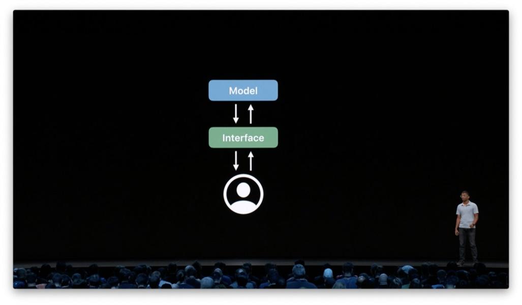 Apple 出品!如何做好机器学习时代的产品体验设计:基本原理篇