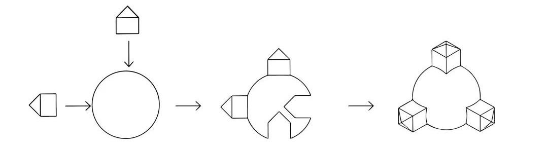 我们只提供一个设计方案:传奇工作室Thonik