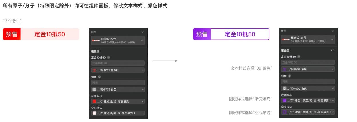 提高 30% 效率!京东营销组件库设计案例完整复盘