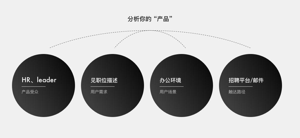 壹周速读:平面版式设计快速提升指南!