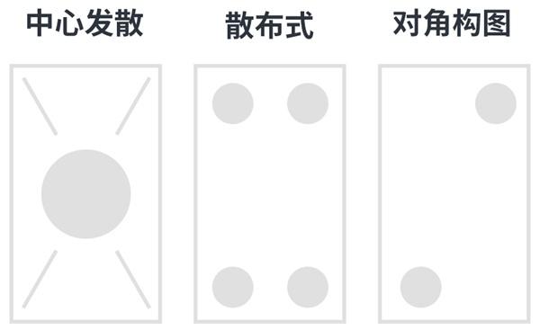设计构图做不好?来看高手常用的6大构图方法!