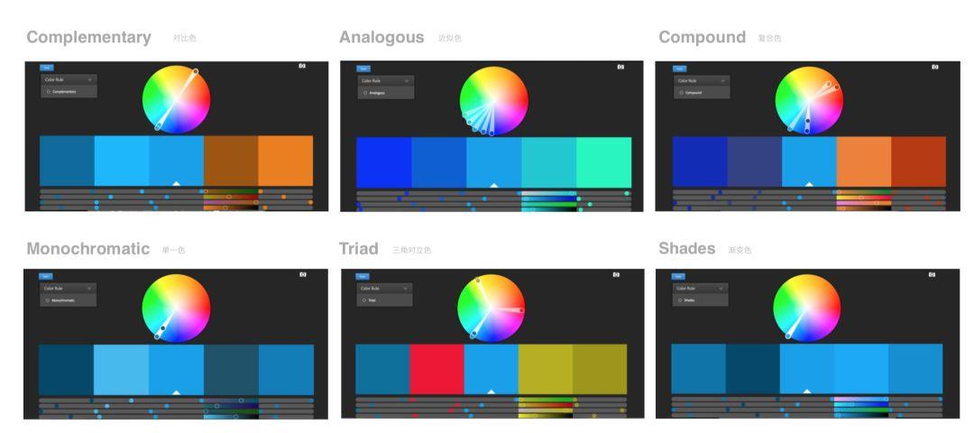 从零到一系列:UX设计全方案思考与呈现--九分科技