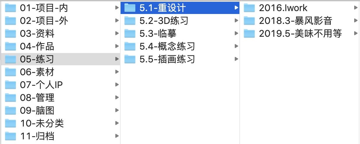 如何整理文件夹?来看腾讯设计师的方法!