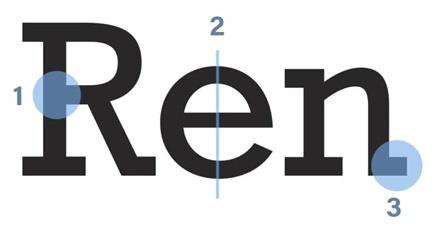 不认识字体?送你这份英文字体风格辨识指南