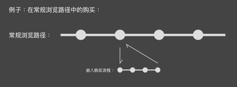 壹周速读:如何像设计专家一样搞定设计