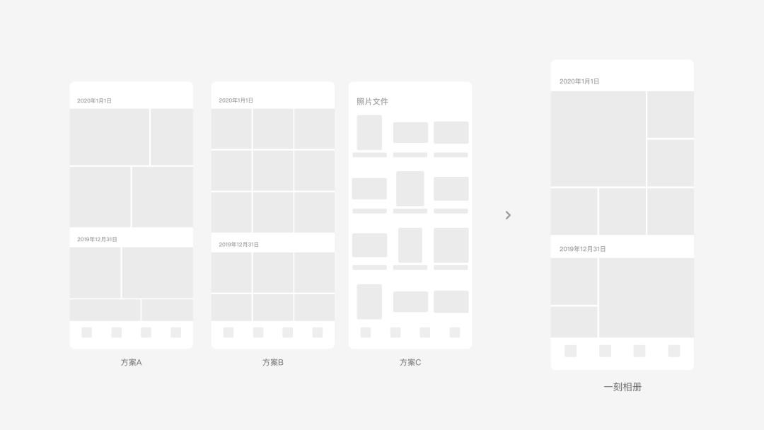 大厂实战!上亿人使用的百度「一刻相册」是如何从零开始设计出来的?