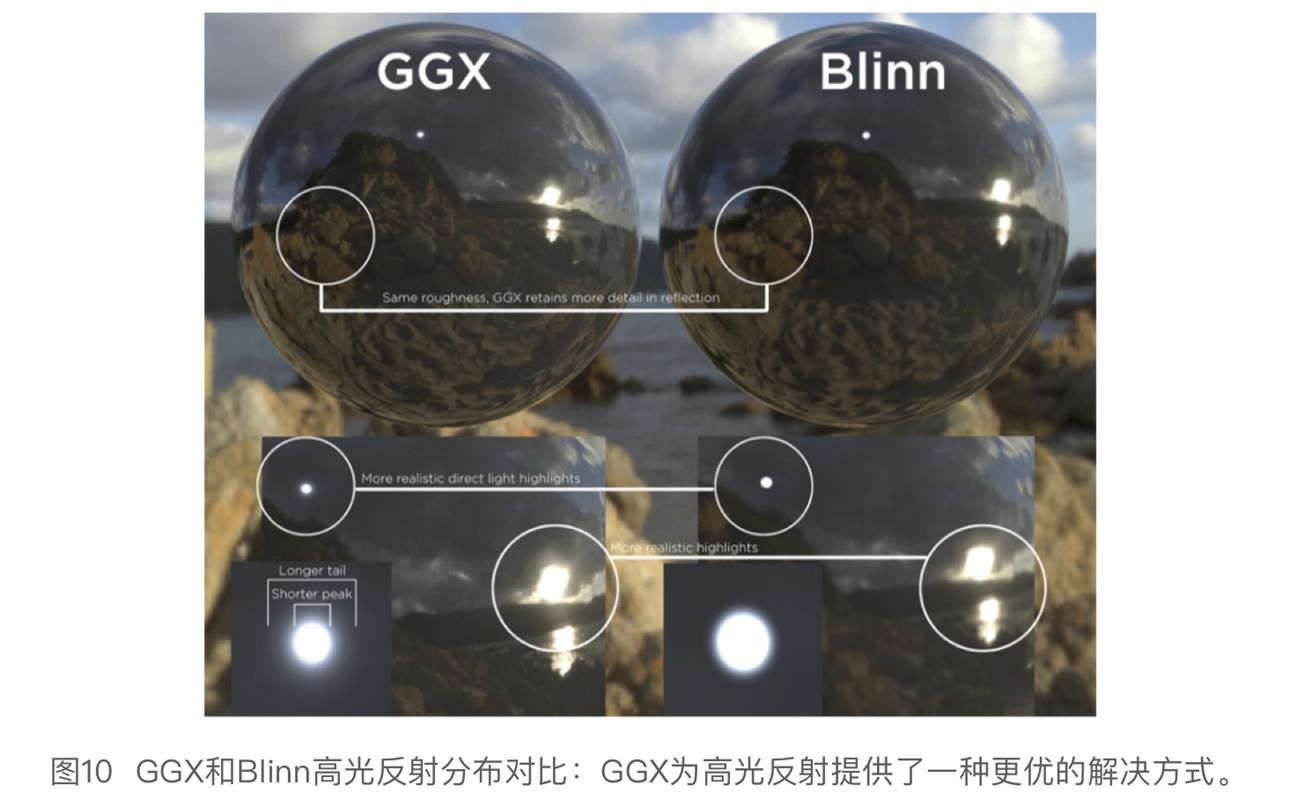 3D 贴图硬核干货!各路专家编制+腾讯翻译的《PBR指引手册》(一)