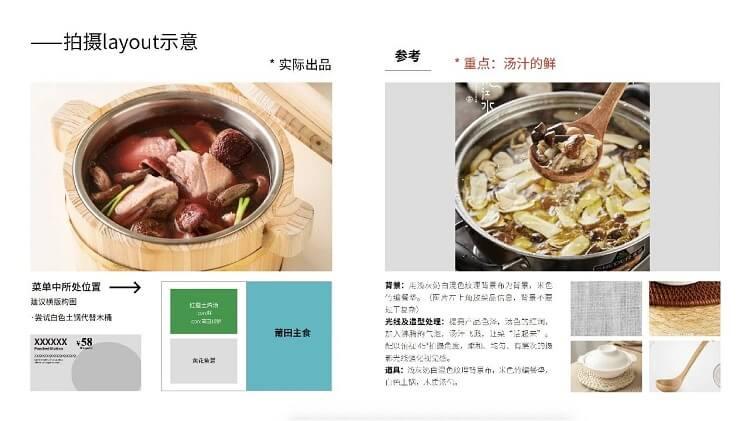 华与华2019最佳产品手册设计奖,解析莆田餐厅菜单设计8大关键动作