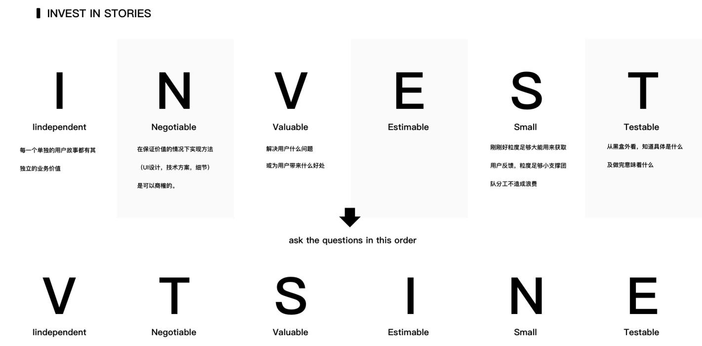 如何梳理用户需求?试试这个超好用的「用户故事地图」