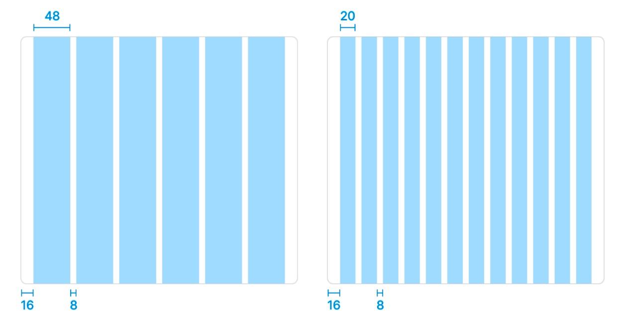这份上万字的指南,帮你学会用栅格系统构建响应式设计